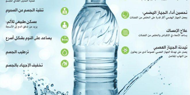 صورة ماهي فوائد شرب الماء الساخن , ست فوائد لاتعرفها لشرب كوب ماء ساخن